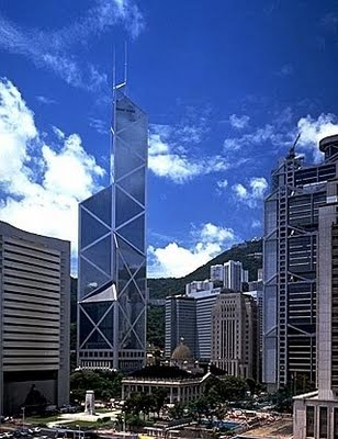Bank of China in Hong Kong